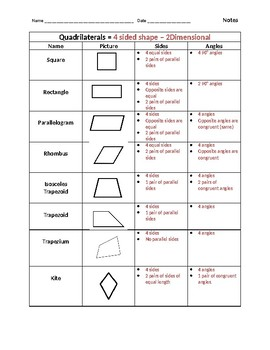 Notes - Quadrilateral Properties