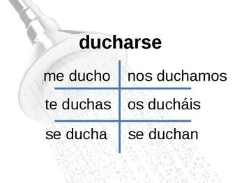 Notes - Reflexive Verbs PowerPoint - Spanish - Apuntes - Los Verbos Refexivos