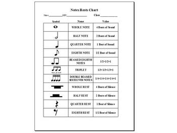 Notes & Rests Worksheet