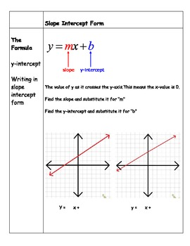 Notes - Slope Intercept Form