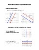 Geometry Notes (Equations of Lines) - Slopes of Parallel & Perp.Lines