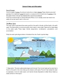 Science Notes: Water Cycle, Oviparous vs. Viviparous, Crystal, Soil, Fossils