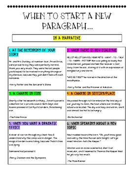Notes: When to Paragraph in a Narrative