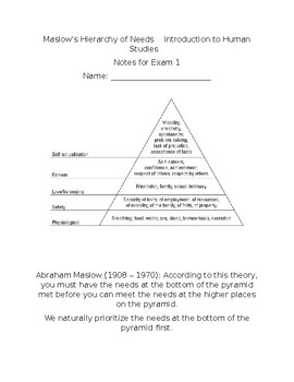 Notes and Practice Questions for Maslow's Hierarchy of Needs