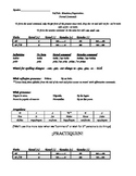 Notes and Practice Ud(s) (formal) Commands Spanish