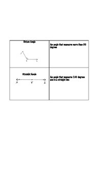 Notes for NYS 4th Grade Math Module 4