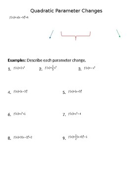 Notes for Quadratic Parameter Changes