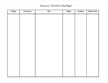 """Notes for """"The Gift of the Magi"""""""