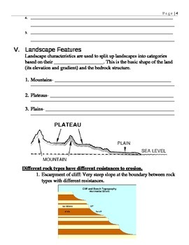 Notes for Water and Landscape Unit