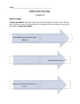 Notes from the Dog by Gary Paulsen, chapters 5-6, student activity pages
