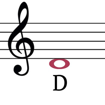 Notes of the Staff (treble clef)