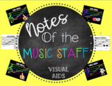 Notes of the Treble and Bass Staff