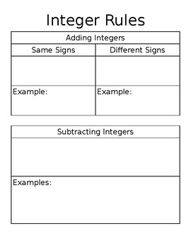 Notes on Integer Rules 7.NS.1