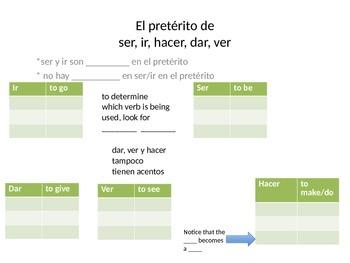Notes on Ser, Ir, Hacer in preterite (Avancemos 7.2)
