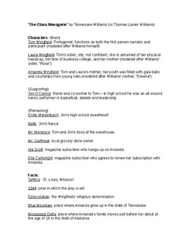 Notes on The Glass Menagerie - A Quick Reference