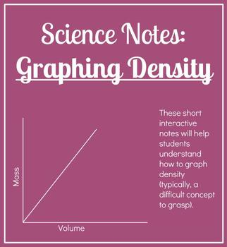Notes on how to graph density