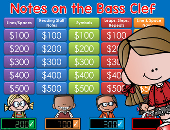 Notes on the Bass Clef Music Jeopardy Style Game Show