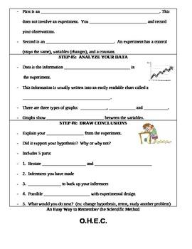 Notes on the Scientific Method