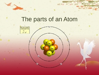 Notes on the parts of an Atom