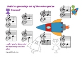 Notes on the staff_music literacy