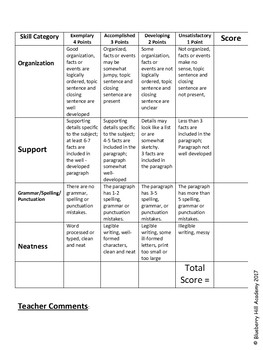 Notes to Paragraphs with Social Studies Topics Bundle
