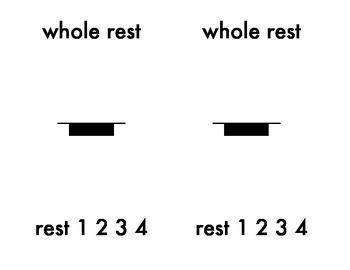 Notes to Rest: Montessori Three Part Music Cards