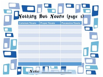 Nothing But Nouns - Sorting Common, Proper, and Possessive Nouns