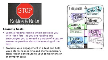 Notice & Note Aha Moments Lesson