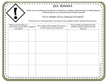 Notice & Note: Sign Post Graphic Organizers