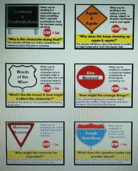 Notice & Note CLOSE reading Signposts