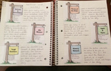 Notice & Note Interactive Notebook Notes