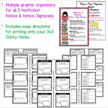 Notice & Note NONFICTION Signposts: POST IT NOTE TEMPLATE Graphic Organizers