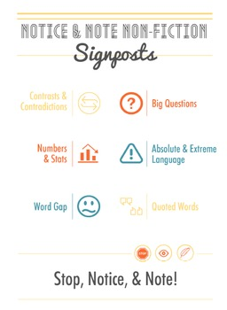 Notice & Note Non-Fiction Signpost Posters