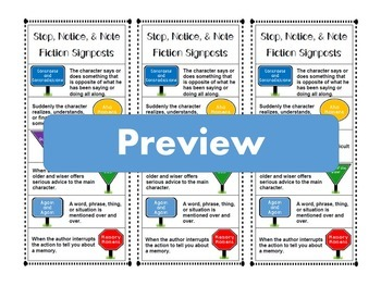 Notice and Note Signs for Fiction -Text Evidence Organizer-Bookmark-Posters-Quiz
