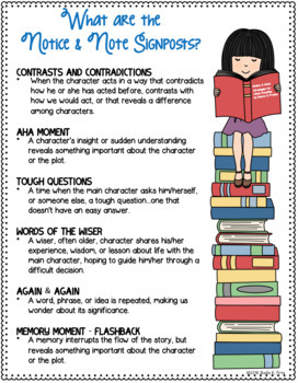 42 Notice & Note Fiction Signpost Graphic Organizers - Close Reading - No Prep!