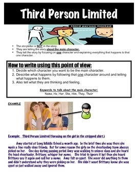 Point of View Writing Guide