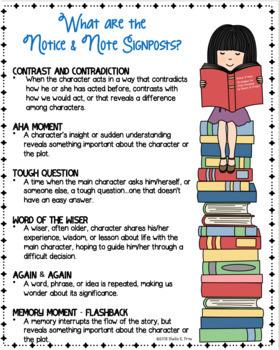 Notice & Note Fiction Signpost Teacher Planning Templates - Close Reading