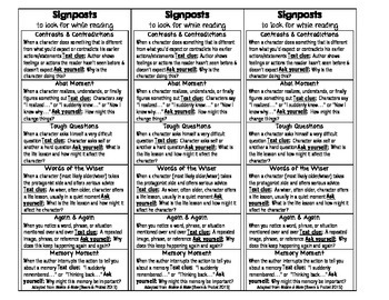 Notice & Note Signposts - Bookmarks & More!