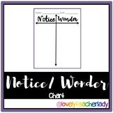 Notice/ Wonder Chart