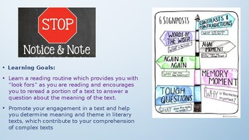 Notice and Note - Again and Again Lesson