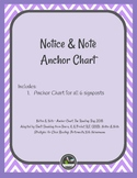 Notice and Note Anchor Chart