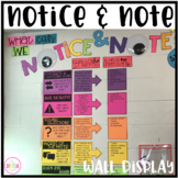 Notice and Note Classroom Wall Display