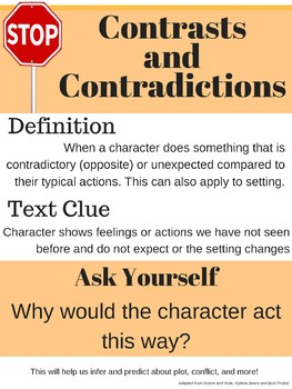 Notice and Note: Fiction Signposts for Close Reading