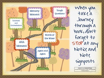 Notice and Note Close Reading Intro Free