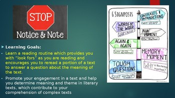 Notice and Note- Memory Moment Lesson