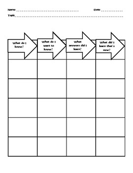 Notice and Note: New KWL Graphic Organizers