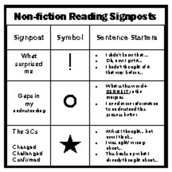 Notice and Note Non-fiction Signposts (for Target adhesive pockets)