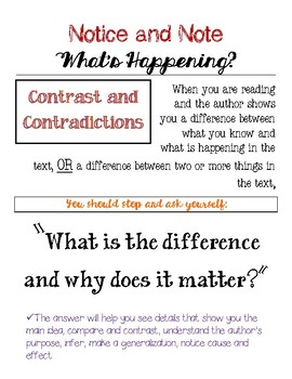 Notice and Note NonFiction SignPost Posters