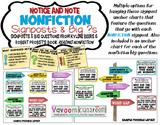 Notice and Note Nonfiction Signpost Signs