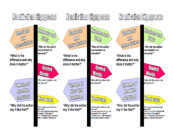 Notice and Note Nonfiction Signpost bookmarks
